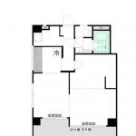 広々1R(または2DK)+Laundry room(間取)