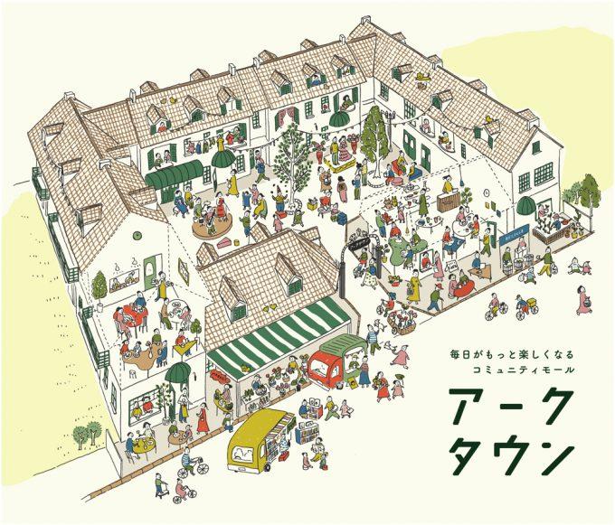 千葉県市川市・北国分駅徒歩1分にある商業施設「アークタウン」のイメージイラスト